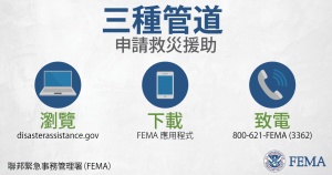 Three Ways to apply for disaster assistance. Visit disasterassistance.gov, download the fema app, or call 800-621-3362